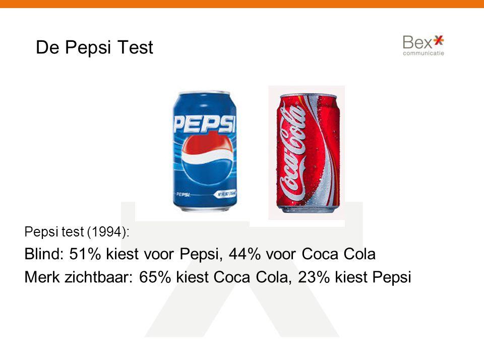 De Pepsi Test Pepsi test (1994): Blind: 51% kiest voor Pepsi, 44% voor Coca Cola Merk zichtbaar: 65% kiest Coca Cola, 23% kiest Pepsi