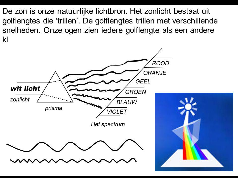 De zon is onze natuurlijke lichtbron.Het zonlicht bestaat uit golflengtes die 'trillen'.