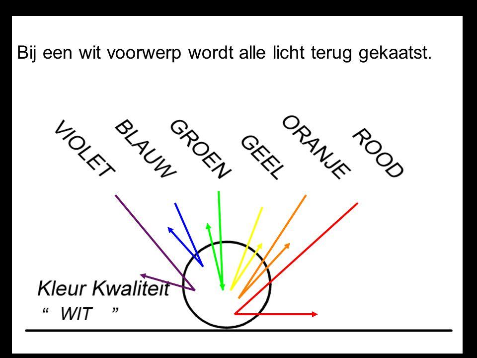 Mengkleuren Kleur + wit  Pastelkleur Bv.rood + wit = roze Kleur + zwart  Troebele kleur Bv.