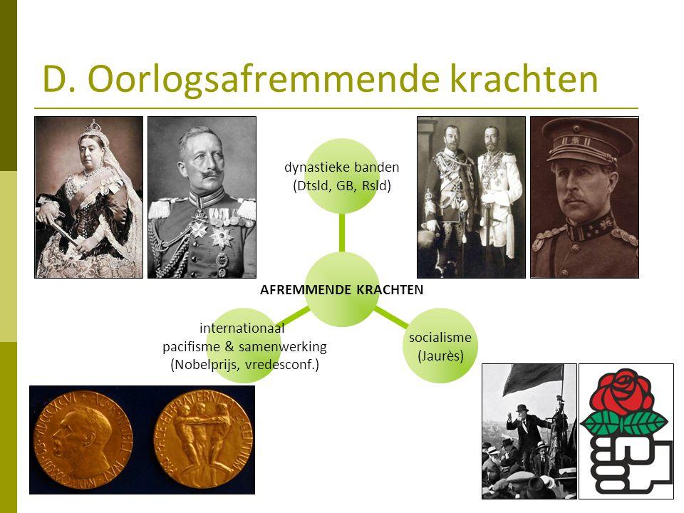 D. Oorlogsafremmende krachten AFREMMENDE KRACHTEN dynastieke banden (Dtsld, GB, Rsld) socialisme (Jaurès) internationaal pacifisme & samenwerking (Nob