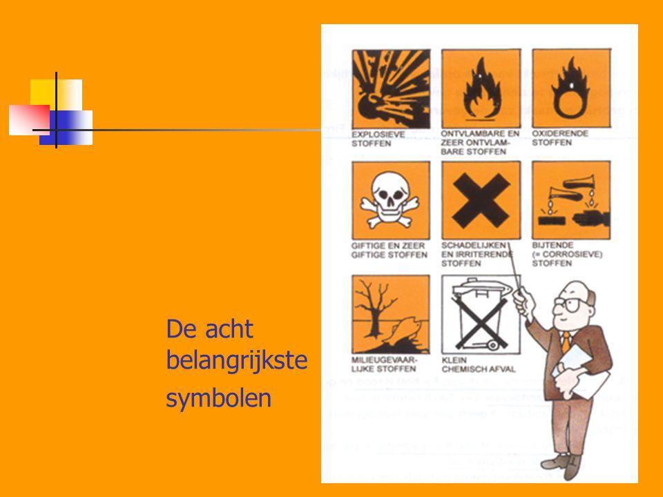 De acht belangrijkste symbolen