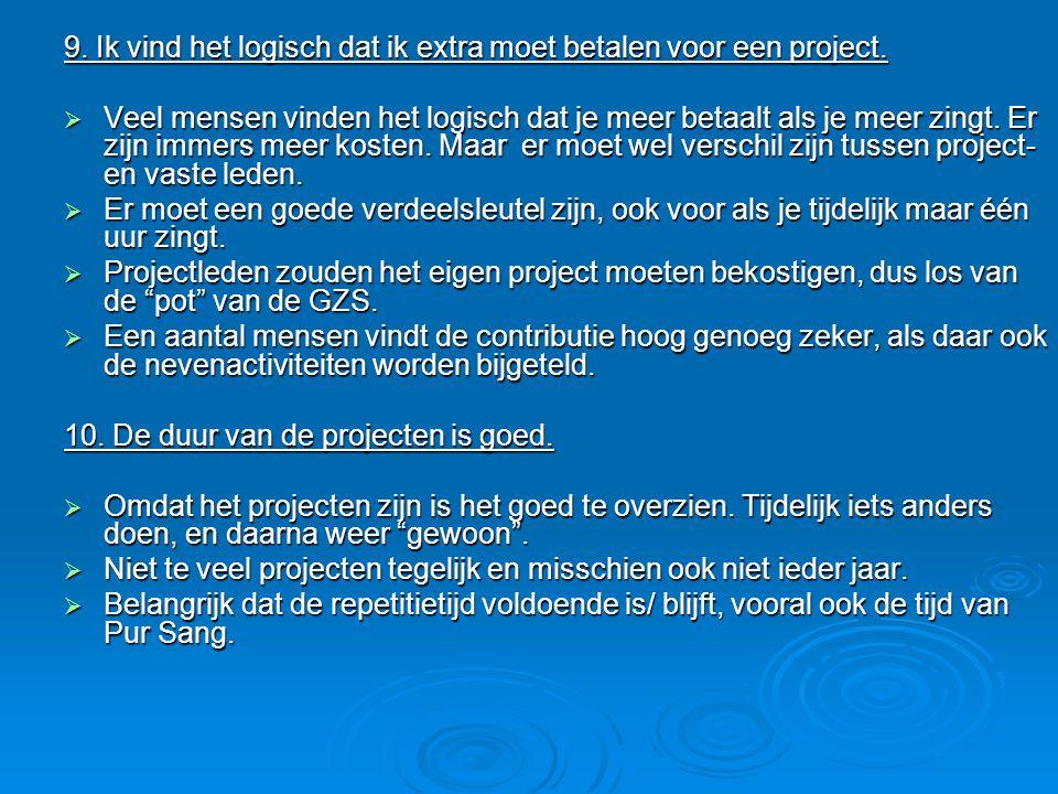 11.Het is niet nodig om aan elke activiteit een project te koppelen.
