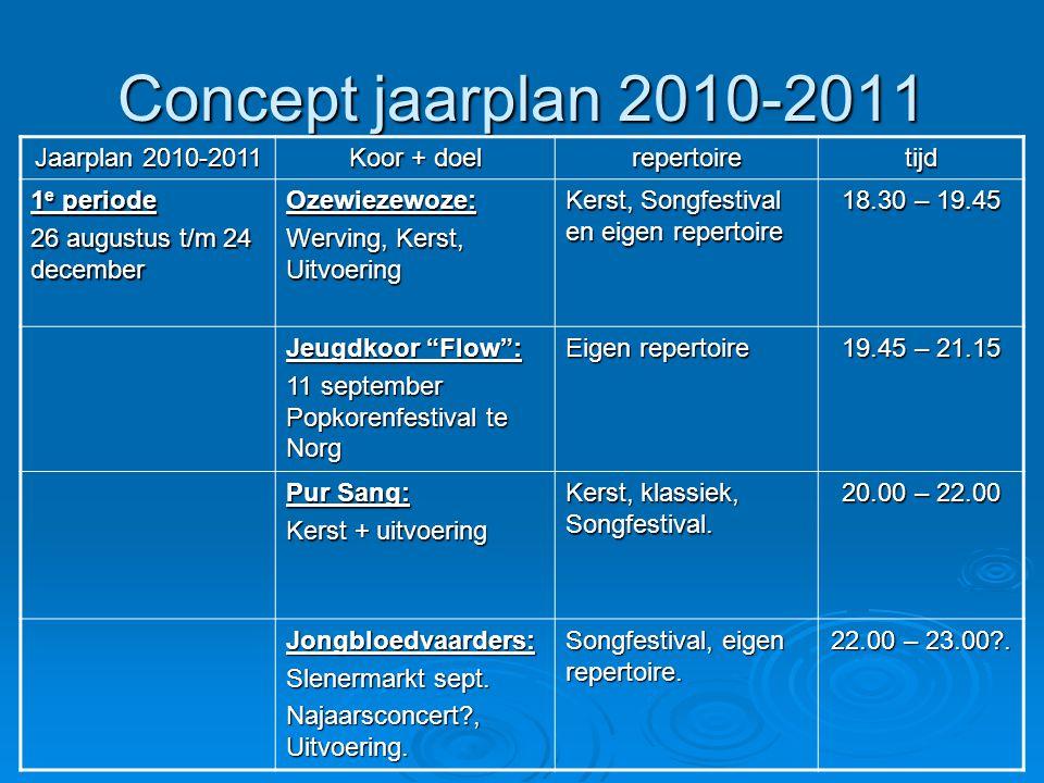 Concept jaarplan 2010-2011 Jaarplan 2010-2011 Koor + doel repertoiretijd 2e periode 7 januari t/m 28 februari Ozewiezewoze: Uitvoering, Kinderkorenfestival?.