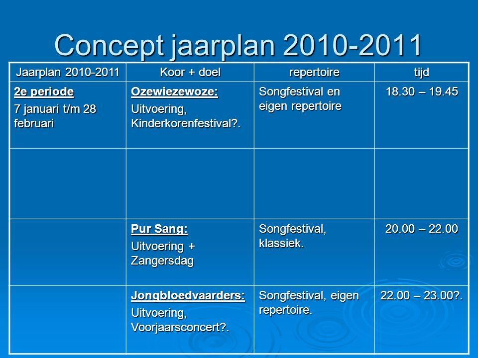 Concept jaarplan 2010-2011 Jaarplan 2010-2011 Koor + doel repertoiretijd 3e periode Maart t/m zomervakantie Ozewiezewoze: Kinderkorenfestival?, concert Poolshoogte.