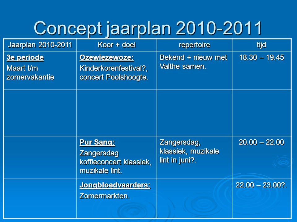 Concept jaarplan 2010-2011 Jaarplan 2010-2011 Koor + doel repertoiretijd 3e periode Maart t/m zomervakantie Ozewiezewoze: Kinderkorenfestival?, concer