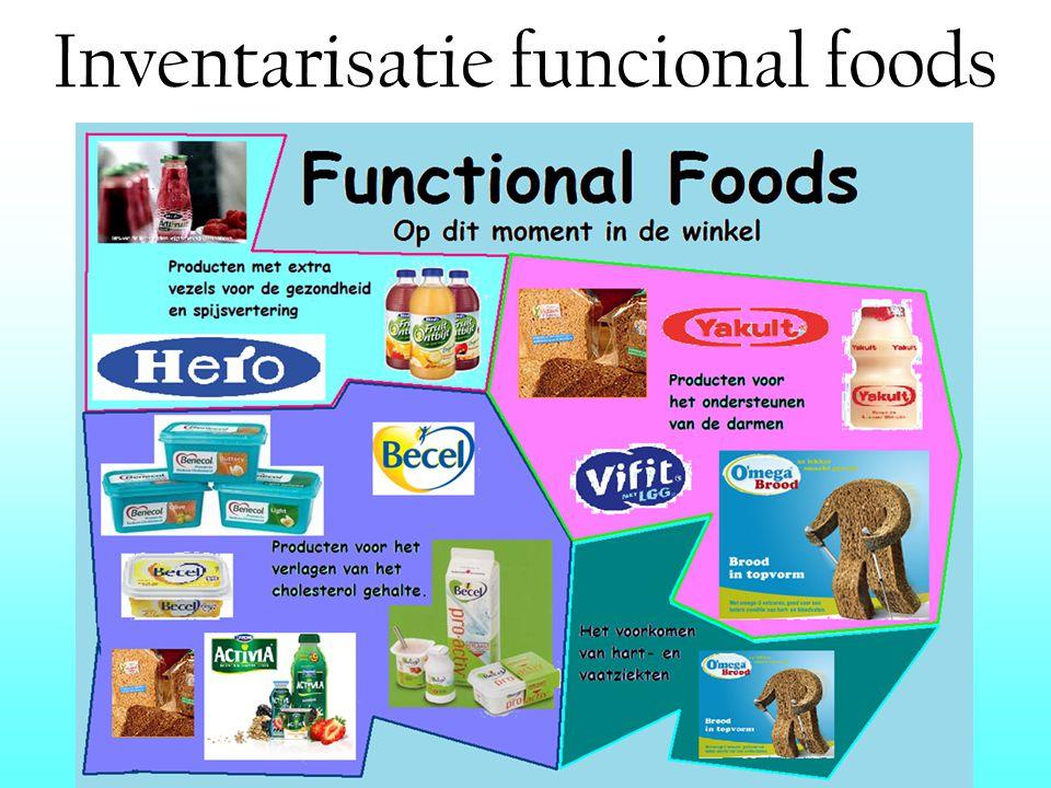 Inventarisatie funcional foods