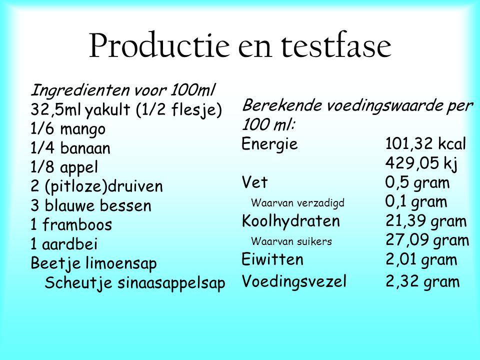 Productie en testfase Berekende voedingswaarde per 100 ml: Energie101,32 kcal 429,05 kj Vet0,5 gram Waarvan verzadigd 0,1 gram Koolhydraten21,39 gram Waarvan suikers 27,09 gram Eiwitten2,01 gram Voedingsvezel2,32 gram Ingredienten voor 100ml 32,5ml yakult (1/2 flesje) 1/6 mango 1/4 banaan 1/8 appel 2 (pitloze)druiven 3 blauwe bessen 1 framboos 1 aardbei Beetje limoensap Scheutje sinaasappelsap