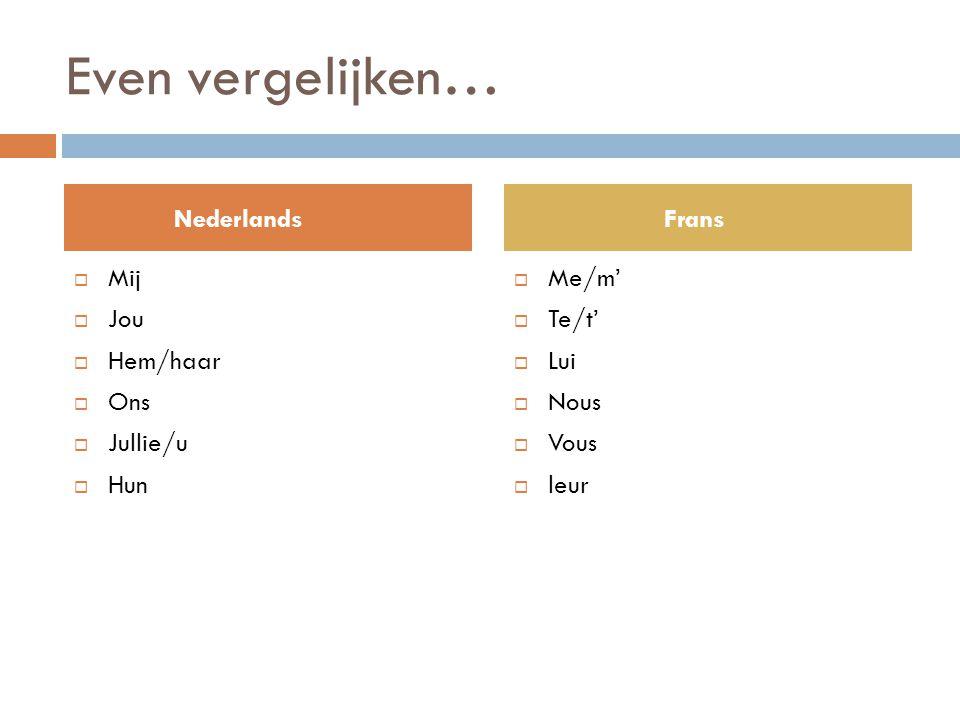 Even vergelijken…  Mij  Jou  Hem/haar  Ons  Jullie/u  Hun  Me/m'  Te/t'  Lui  Nous  Vous  leur Nederlands Frans