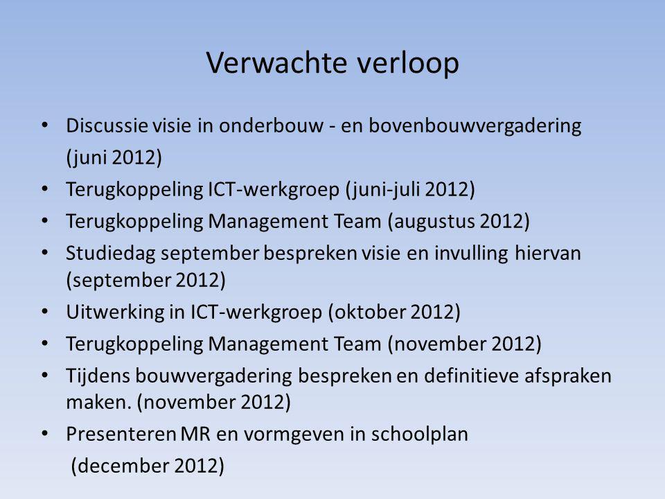 Verwachte verloop Discussie visie in onderbouw - en bovenbouwvergadering (juni 2012) Terugkoppeling ICT-werkgroep (juni-juli 2012) Terugkoppeling Mana