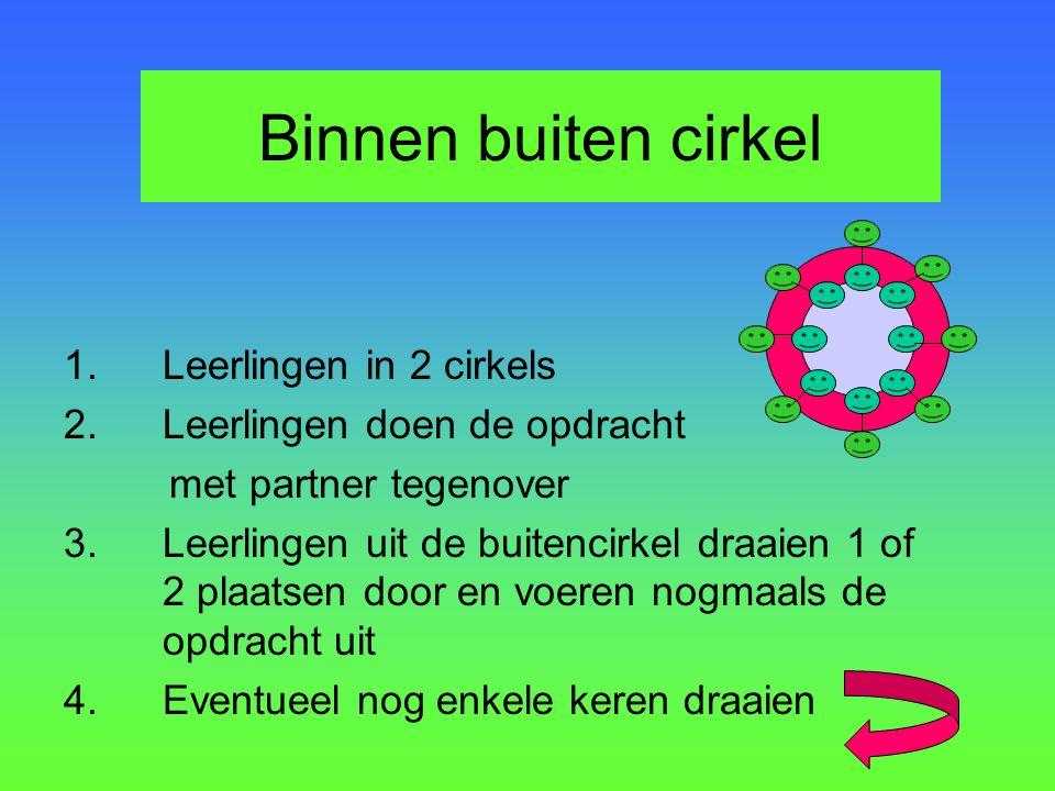 Binnen buiten cirkel 1. Leerlingen in 2 cirkels 2. Leerlingen doen de opdracht met partner tegenover 3. Leerlingen uit de buitencirkel draaien 1 of 2