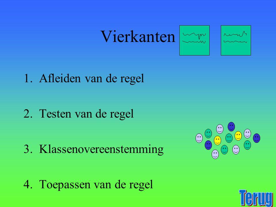 Vierkanten 1. Afleiden van de regel 2. Testen van de regel 3. Klassenovereenstemming 4. Toepassen van de regel