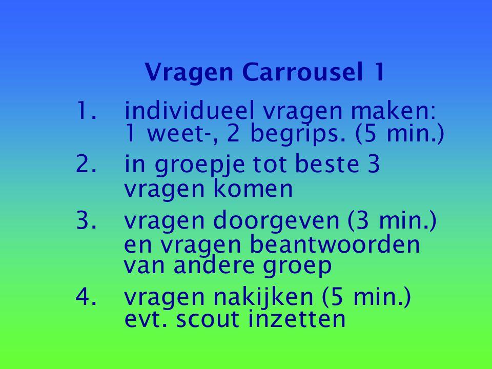 Vragen Carrousel 1 1. individueel vragen maken: 1 weet-, 2 begrips. (5 min.) 2. in groepje tot beste 3 vragen komen 3. vragen doorgeven (3 min.) en vr
