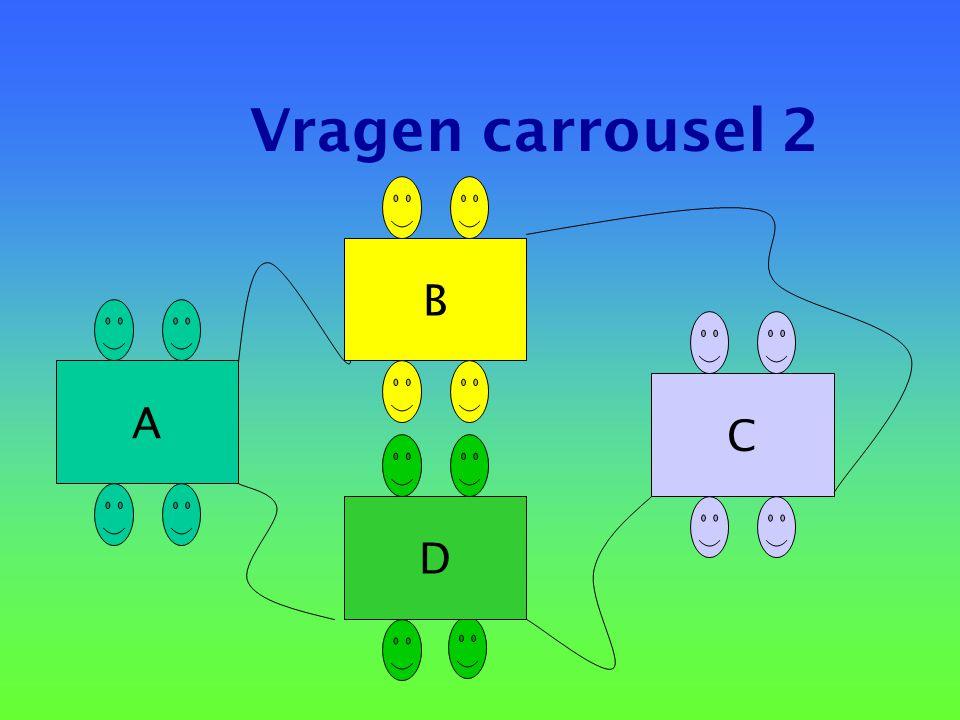 D A C B Vragen carrousel 2