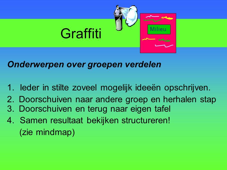 Graffiti Onderwerpen over groepen verdelen 1.Ieder in stilte zoveel mogelijk ideeën opschrijven. 2.Doorschuiven naar andere groep en herhalen stap 3.D