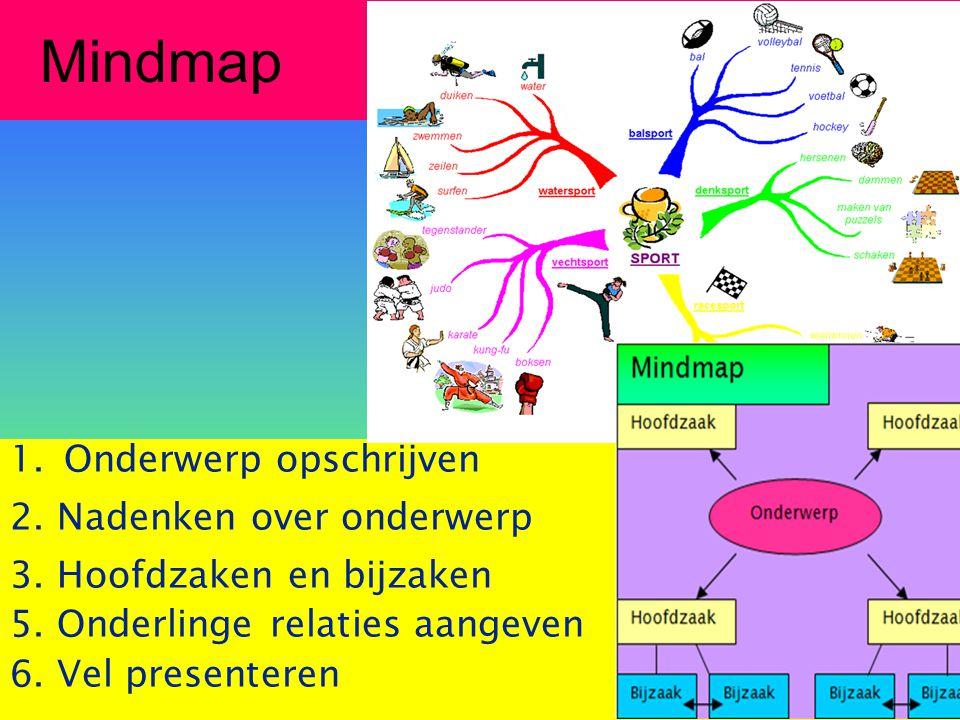 Mindmap 1.Onderwerp opschrijven 2. Nadenken over onderwerp 3. Hoofdzaken en bijzaken 5. Onderlinge relaties aangeven 6. Vel presenteren