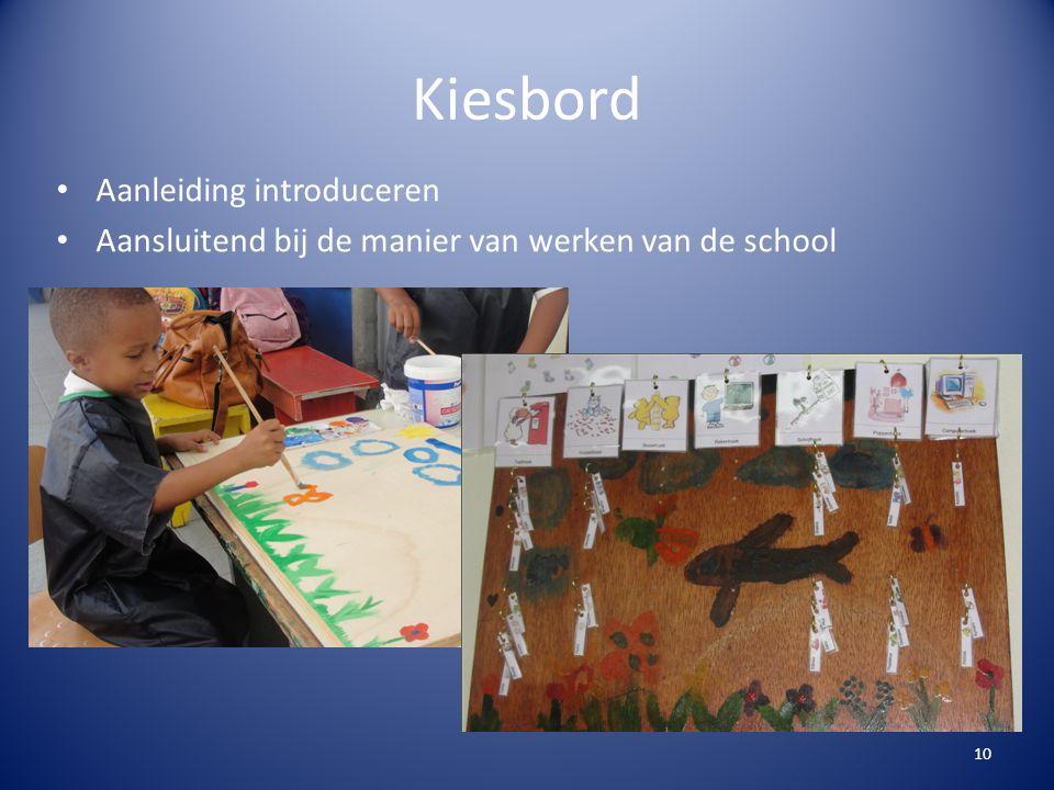 Kiesbord Aanleiding introduceren Aansluitend bij de manier van werken van de school 10