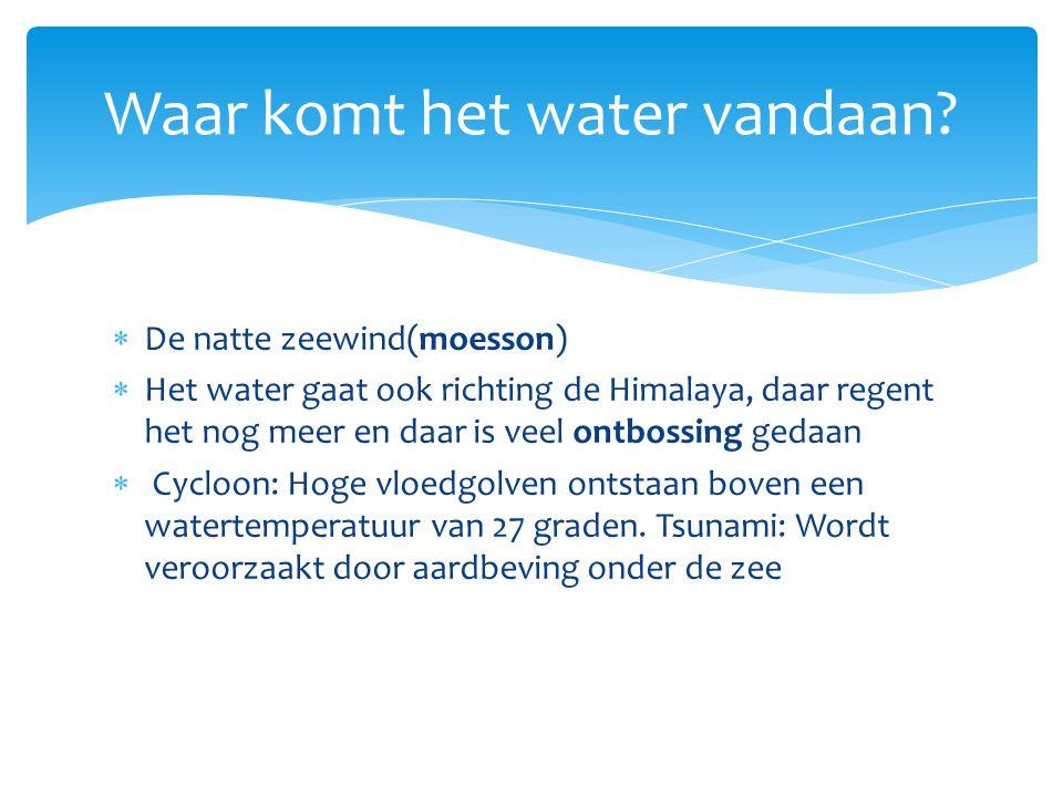 Oplossingen  Stuwdam
