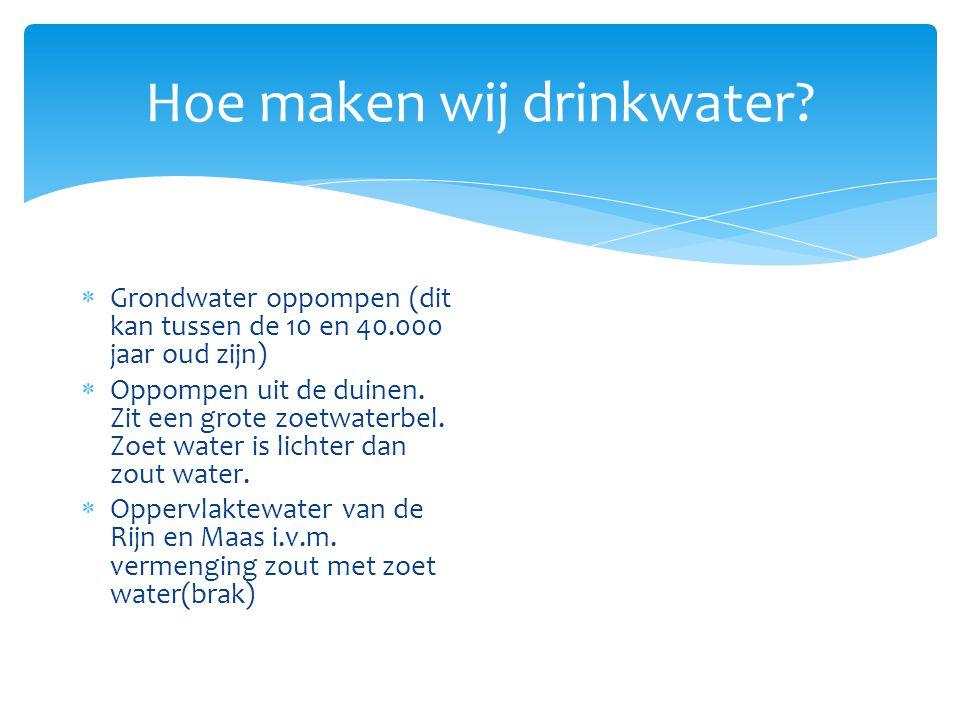 Hoe maken wij drinkwater.