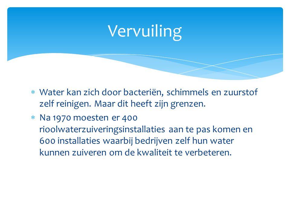  Zout water dringt door in de duinen en dat kwelt het oppervlakte water -> Probleem 2: