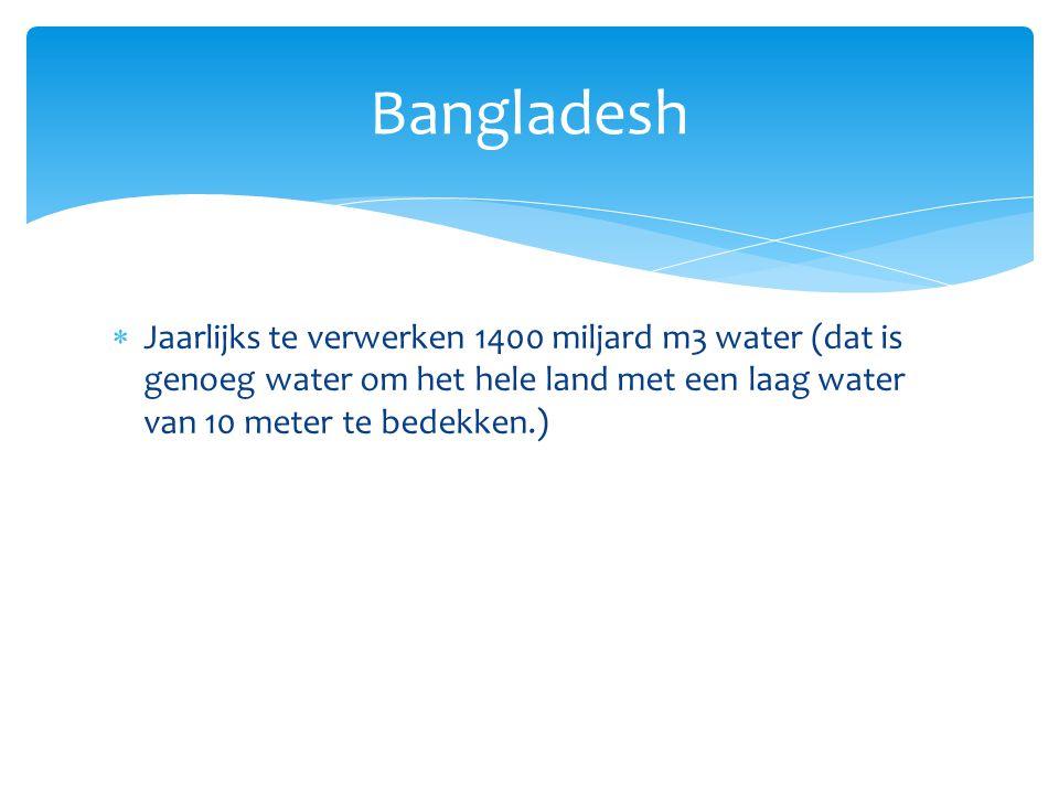  Jaarlijks te verwerken 1400 miljard m3 water (dat is genoeg water om het hele land met een laag water van 10 meter te bedekken.) Bangladesh