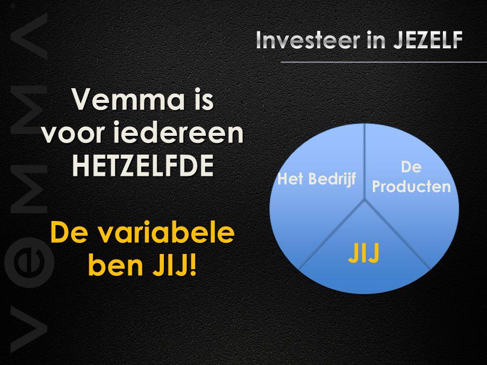 Vemma is voor iedereen HETZELFDE De variabele ben JIJ! Het Bedrijf De Producten JIJ