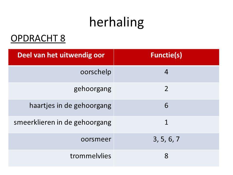 herhaling OPDRACHT 8 Deel van het uitwendig oorFunctie(s) oorschelp4 gehoorgang2 haartjes in de gehoorgang6 smeerklieren in de gehoorgang1 oorsmeer3,