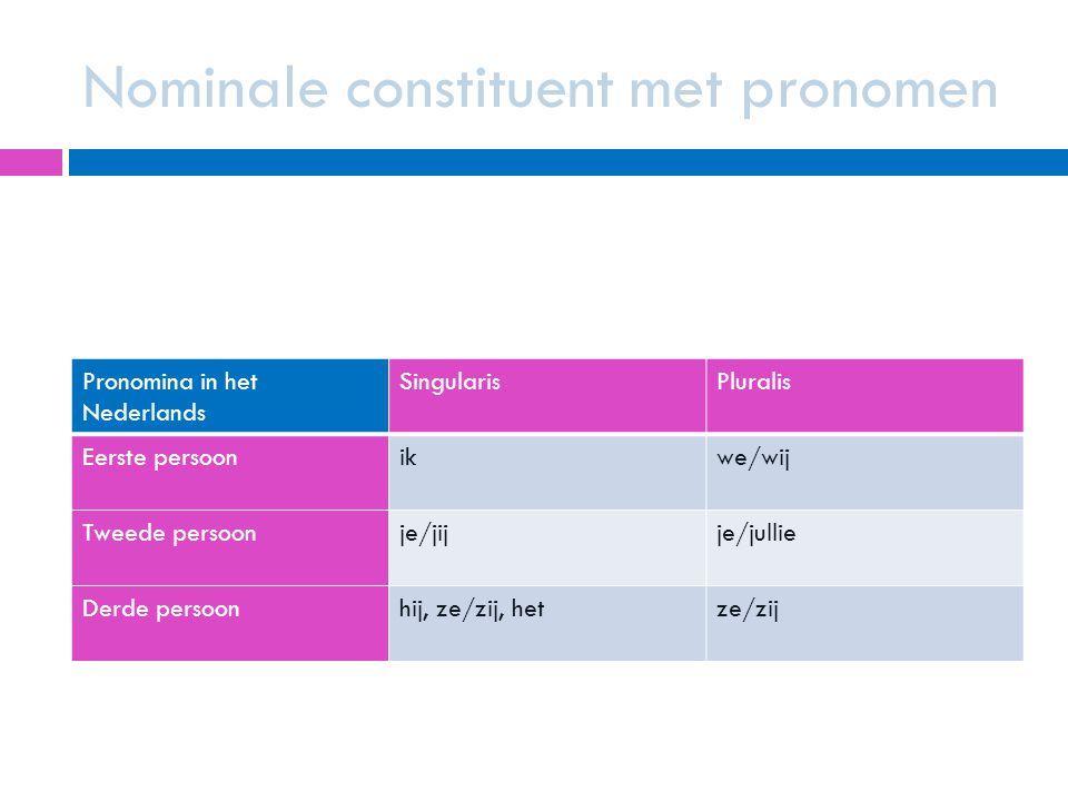 Nominale constituent met pronomen Pronomina in het Nederlands SingularisPluralis Eerste persoonikwe/wij Tweede persoonje/jijje/jullie Derde persoonhij, ze/zij, hetze/zij