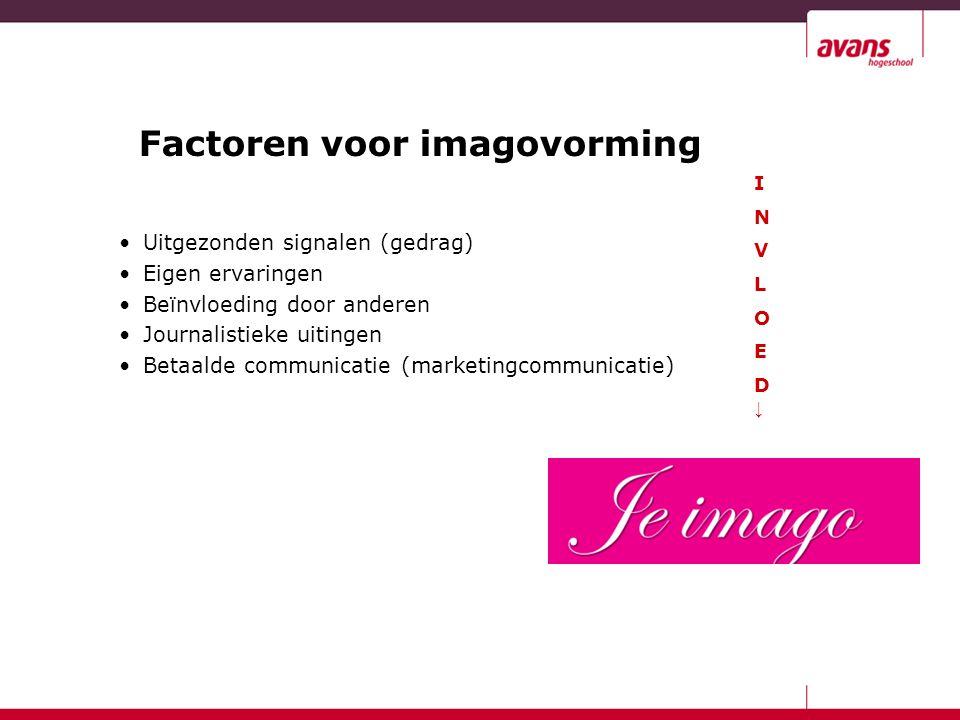 Factoren voor imagovorming Uitgezonden signalen (gedrag) Eigen ervaringen Beïnvloeding door anderen Journalistieke uitingen Betaalde communicatie (mar