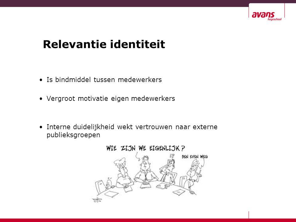 Relevantie identiteit Is bindmiddel tussen medewerkers Vergroot motivatie eigen medewerkers Interne duidelijkheid wekt vertrouwen naar externe publiek