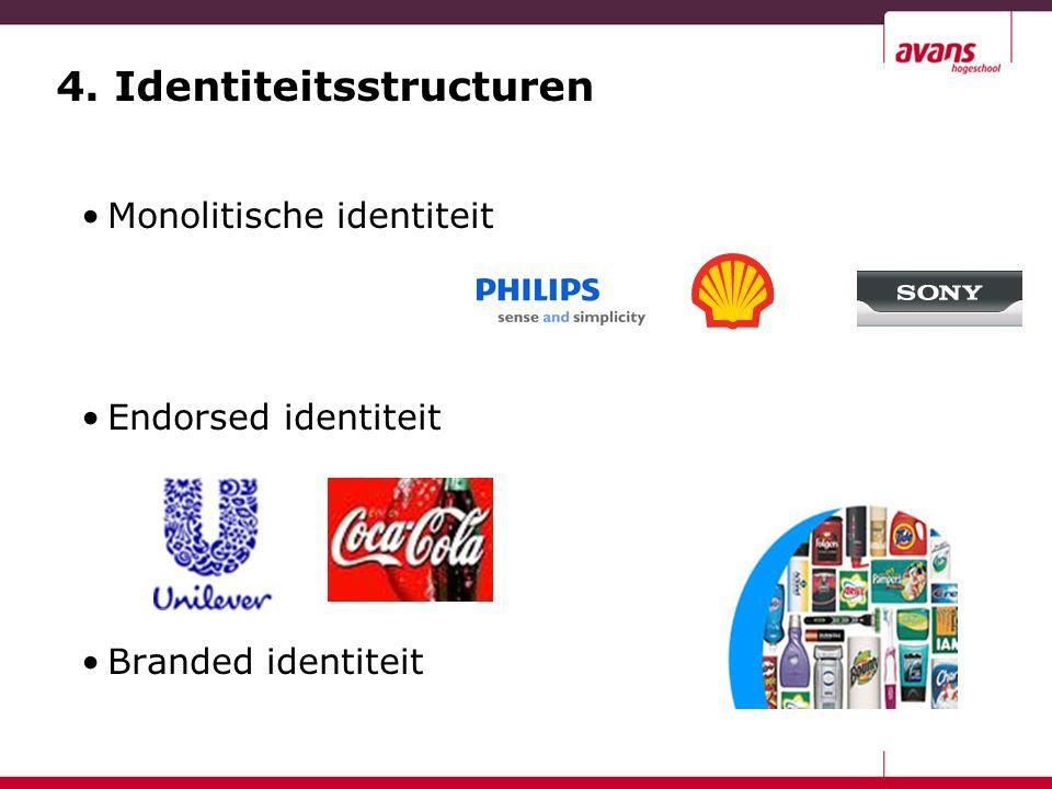 4. Identiteitsstructuren Monolitische identiteit Endorsed identiteit Branded identiteit