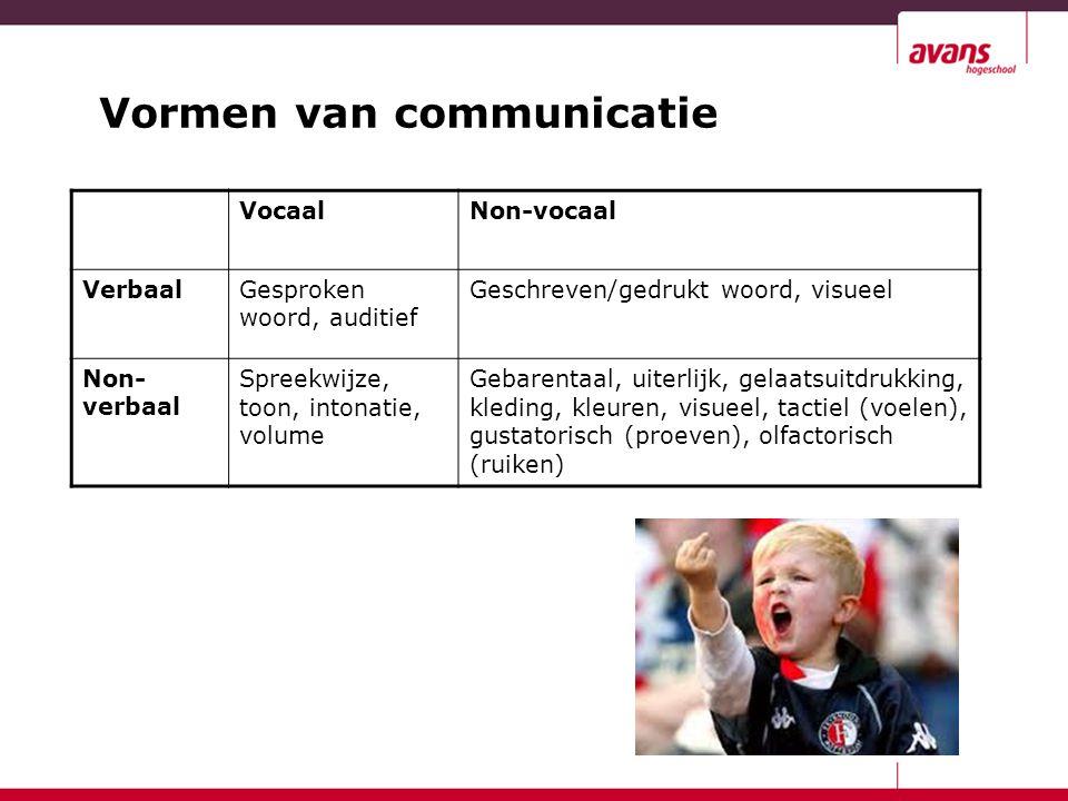 Vormen van communicatie VocaalNon-vocaal VerbaalGesproken woord, auditief Geschreven/gedrukt woord, visueel Non- verbaal Spreekwijze, toon, intonatie,