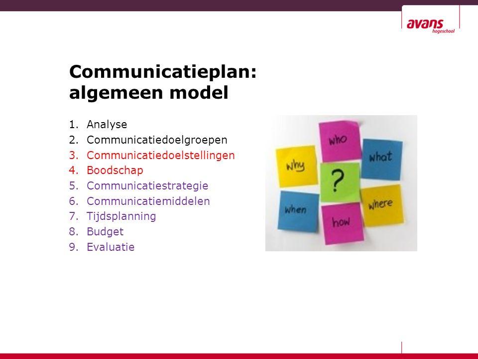Communicatieplan: algemeen model 1.Analyse 2.Communicatiedoelgroepen 3.Communicatiedoelstellingen 4.Boodschap 5.Communicatiestrategie 6.Communicatiemi