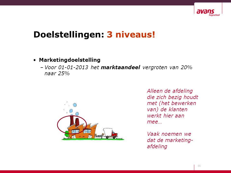 Doelstellingen: 3 niveaus! Marketingdoelstelling –Voor 01-01-2013 het marktaandeel vergroten van 20% naar 25% 55 Alleen de afdeling die zich bezig hou