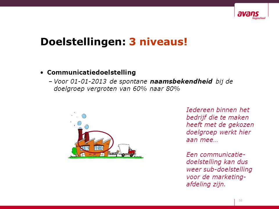 Doelstellingen: 3 niveaus! Communicatiedoelstelling –Voor 01-01-2013 de spontane naamsbekendheid bij de doelgroep vergroten van 60% naar 80% 56 Iedere