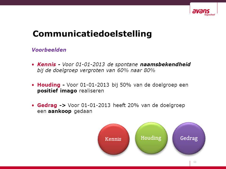 Communicatiedoelstelling Voorbeelden Kennis - Voor 01-01-2013 de spontane naamsbekendheid bij de doelgroep vergroten van 60% naar 80% Houding - Voor 0