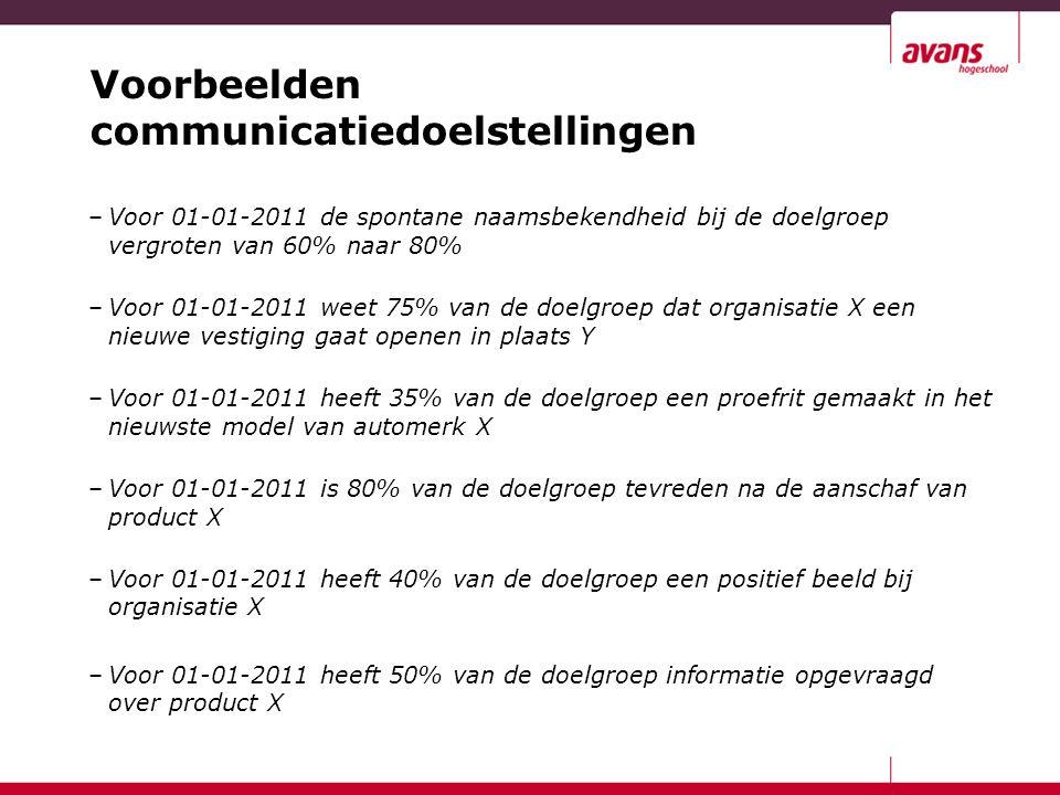 Voorbeelden communicatiedoelstellingen –Voor 01-01-2011 de spontane naamsbekendheid bij de doelgroep vergroten van 60% naar 80% –Voor 01-01-2011 weet