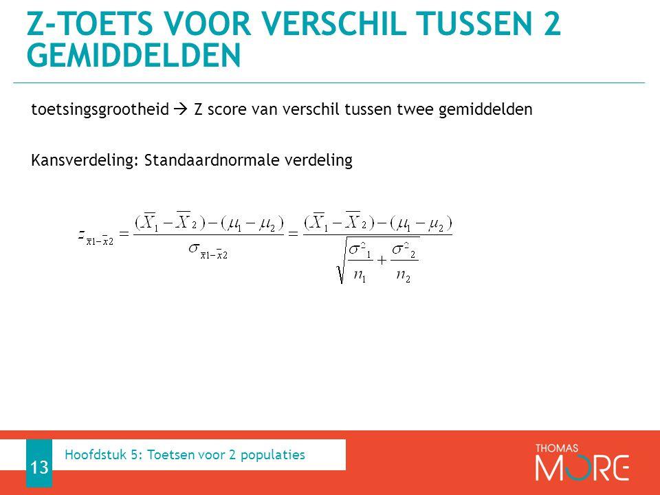 toetsingsgrootheid  Z score van verschil tussen twee gemiddelden Kansverdeling: Standaardnormale verdeling Z-TOETS VOOR VERSCHIL TUSSEN 2 GEMIDDELDEN