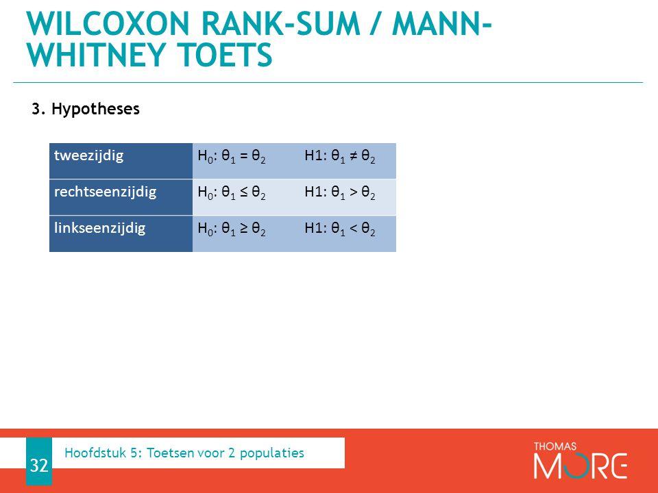 3. Hypotheses WILCOXON RANK-SUM / MANN- WHITNEY TOETS 32 tweezijdigH 0 : θ 1 = θ 2 H1: θ 1 ≠ θ 2 rechtseenzijdigH 0 : θ 1 ≤ θ 2 H1: θ 1 > θ 2 linkseen