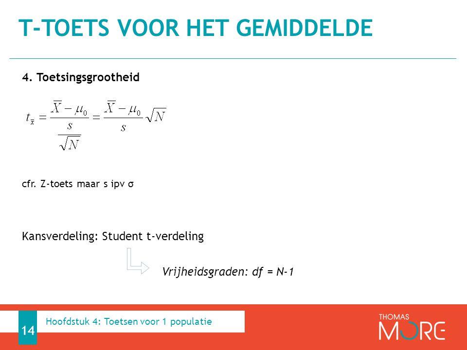 4. Toetsingsgrootheid cfr. Z-toets maar s ipv σ Kansverdeling: Student t-verdeling Vrijheidsgraden: df = N-1 T-TOETS VOOR HET GEMIDDELDE 14 Hoofdstuk