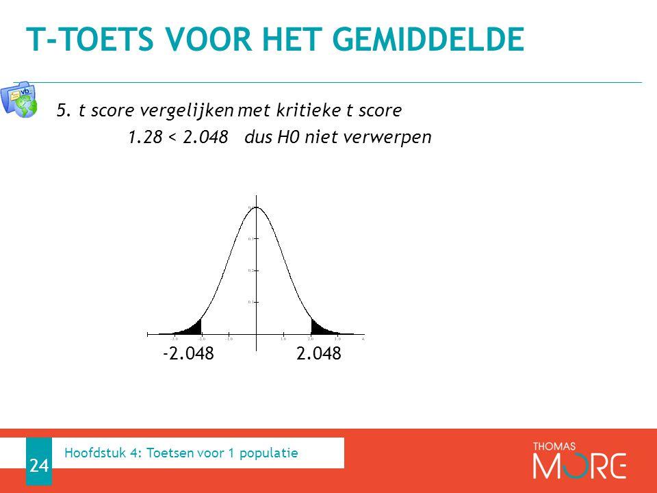 5. t score vergelijken met kritieke t score 1.28 < 2.048 dus H0 niet verwerpen -2.048 2.048 T-TOETS VOOR HET GEMIDDELDE 24 Hoofdstuk 4: Toetsen voor 1