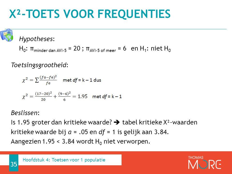 Hypotheses: H 0 : π minder dan AVI-5 = 20 ; π AVI-5 of meer = 6 en H 1 : niet H 0 Toetsingsgrootheid: Beslissen: Is 1.95 groter dan kritieke waarde? 