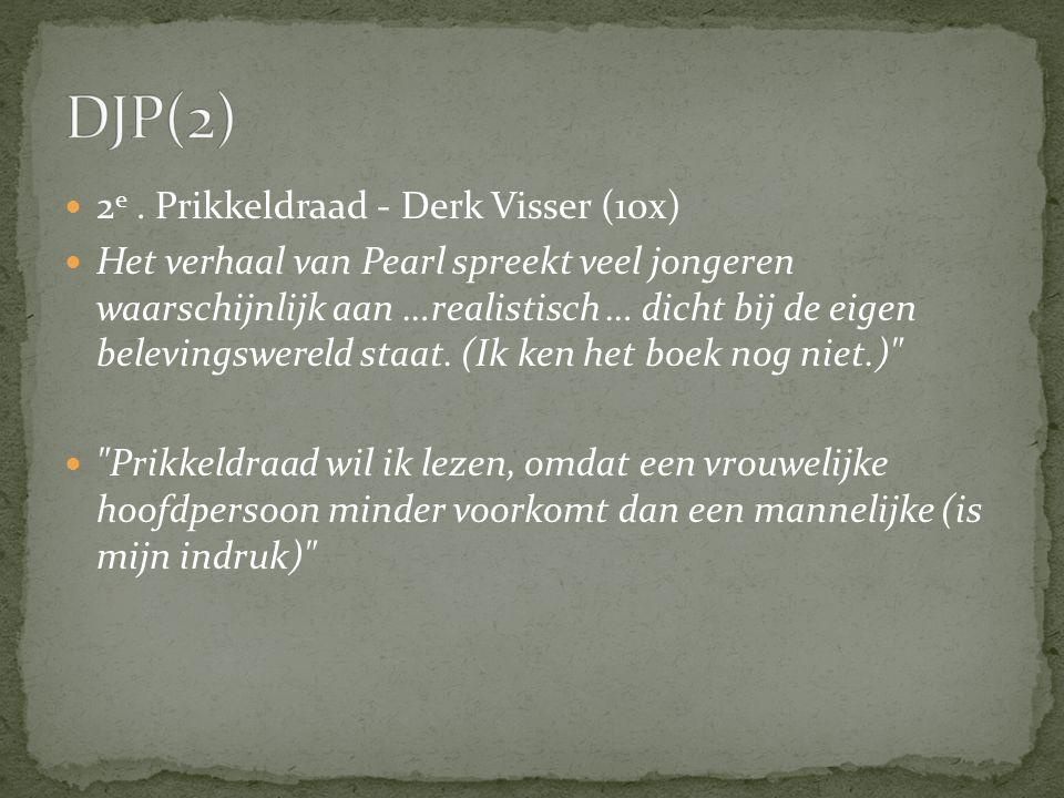 2 e. Prikkeldraad - Derk Visser (10x) Het verhaal van Pearl spreekt veel jongeren waarschijnlijk aan …realistisch … dicht bij de eigen belevingswereld