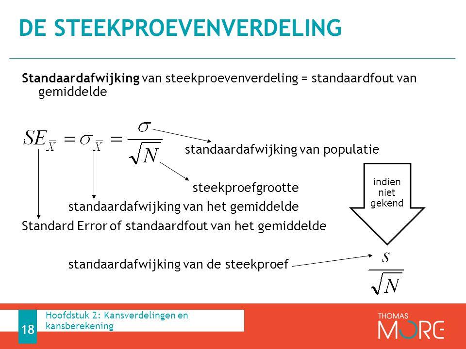 Standaardafwijking van steekproevenverdeling = standaardfout van gemiddelde standaardafwijking van populatie steekproefgrootte standaardafwijking van