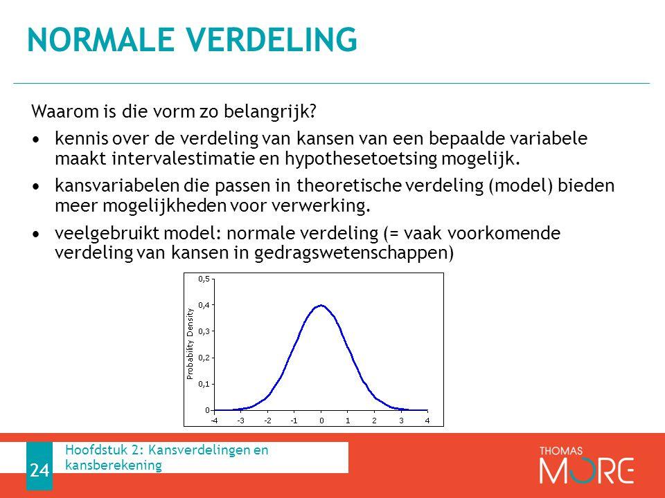 Waarom is die vorm zo belangrijk? kennis over de verdeling van kansen van een bepaalde variabele maakt intervalestimatie en hypothesetoetsing mogelijk