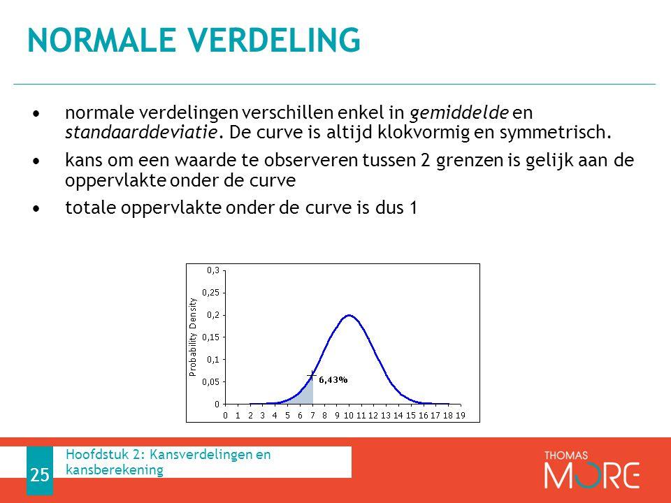 normale verdelingen verschillen enkel in gemiddelde en standaarddeviatie. De curve is altijd klokvormig en symmetrisch. kans om een waarde te observer