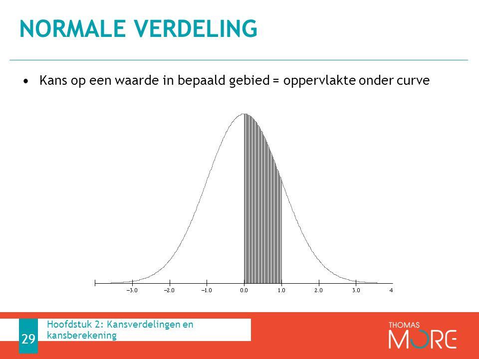 Kans op een waarde in bepaald gebied = oppervlakte onder curve NORMALE VERDELING 29 Hoofdstuk 2: Kansverdelingen en kansberekening