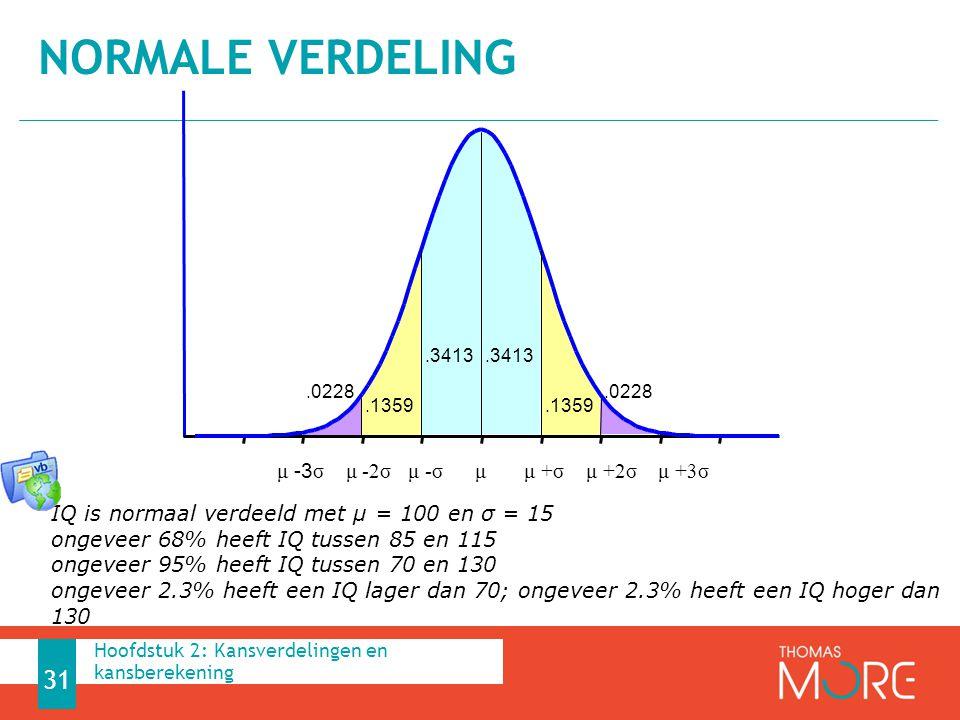 NORMALE VERDELING 31 μ -3 σ μ -2σ μ -σ μ μ +σ μ +2σ μ +3σ.3413.1359.0228.1359.0228 IQ is normaal verdeeld met μ = 100 en σ = 15 ongeveer 68% heeft IQ