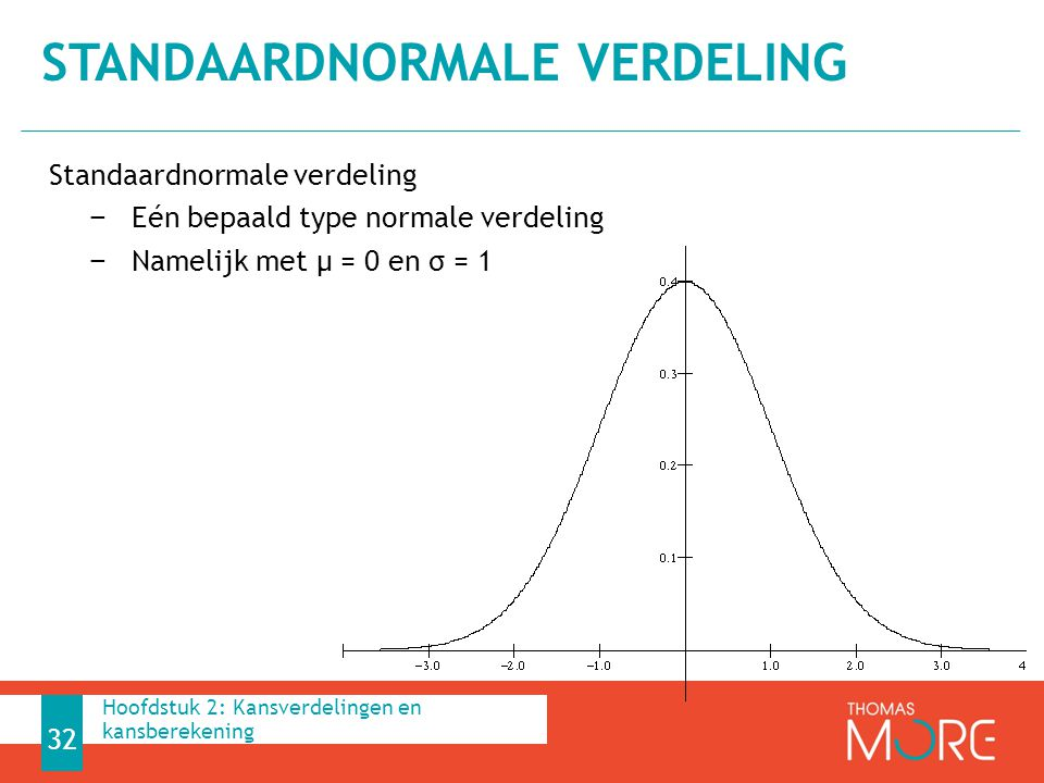 Standaardnormale verdeling − Eén bepaald type normale verdeling − Namelijk met μ = 0 en σ = 1 STANDAARDNORMALE VERDELING 32 Hoofdstuk 2: Kansverdeling