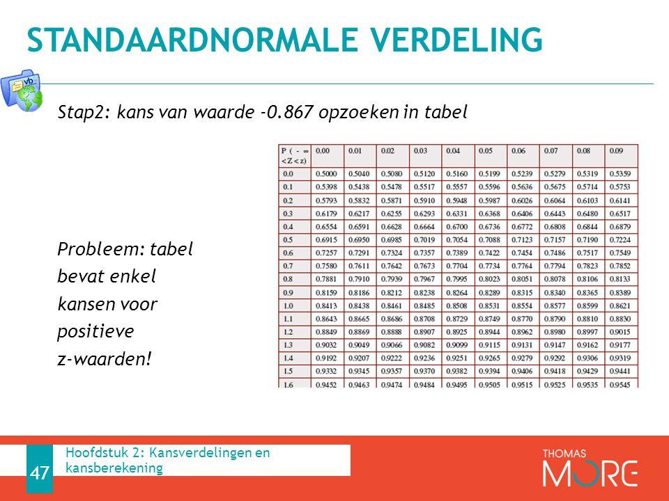 Stap2: kans van waarde -0.867 opzoeken in tabel Probleem: tabel bevat enkel kansen voor positieve z-waarden! STANDAARDNORMALE VERDELING 47 Hoofdstuk 2