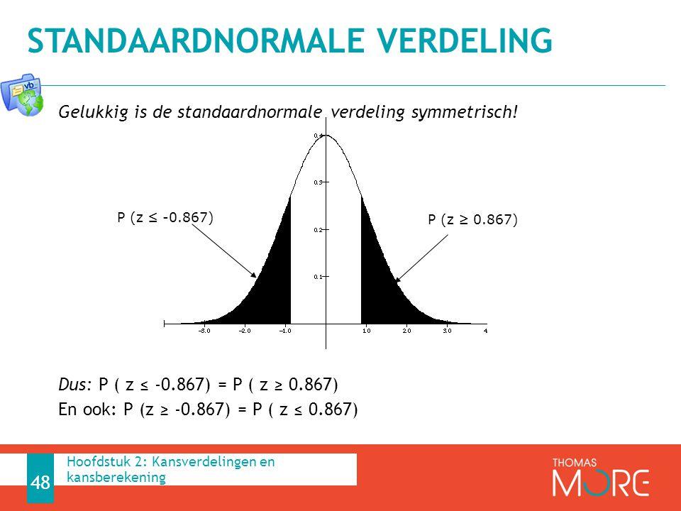 Gelukkig is de standaardnormale verdeling symmetrisch! Dus: P ( z ≤ -0.867) = P ( z ≥ 0.867) En ook: P (z ≥ -0.867) = P ( z ≤ 0.867) STANDAARDNORMALE